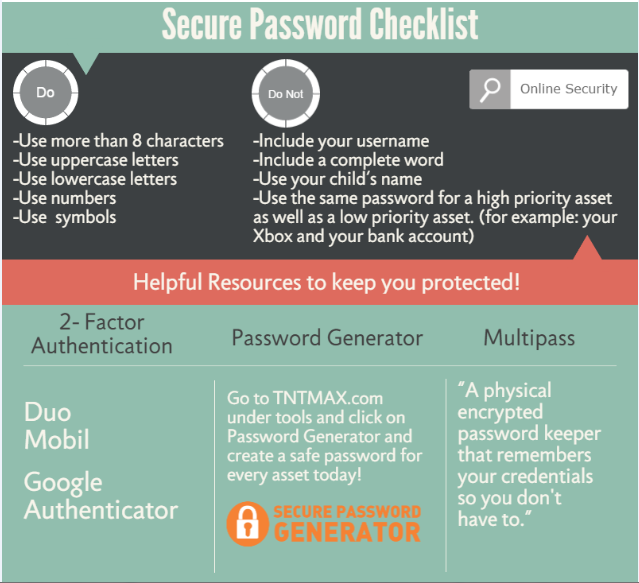 2015_03_12_SECURE_PASSWORD_CHECKLIST